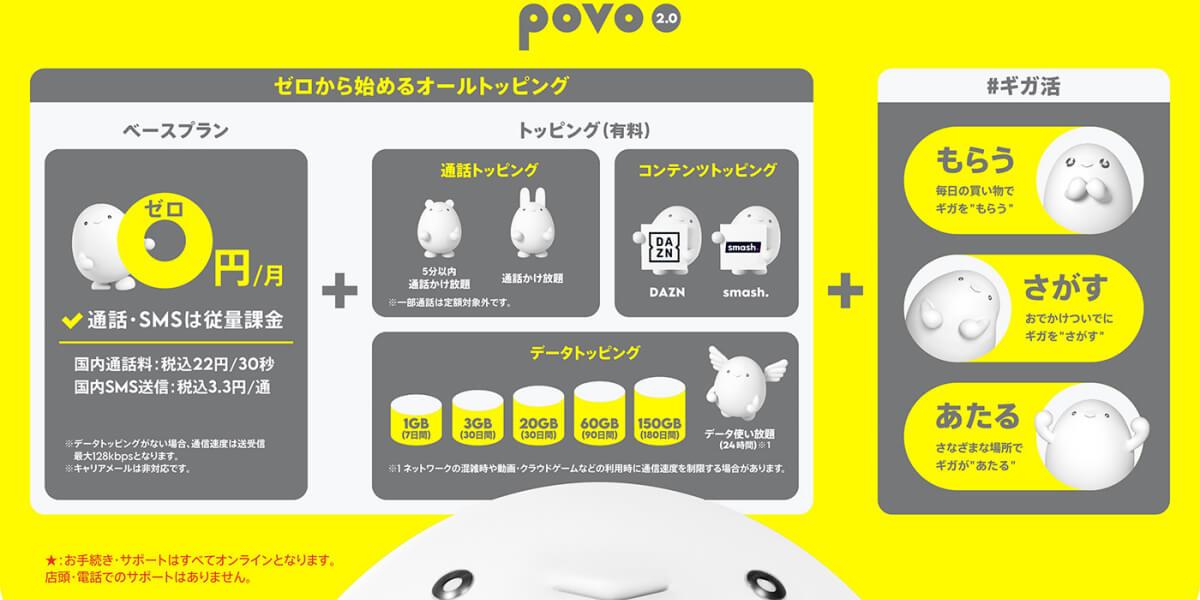 povo、基本料0円から始まるオールトッピング「povo2.0」 3GB 990円